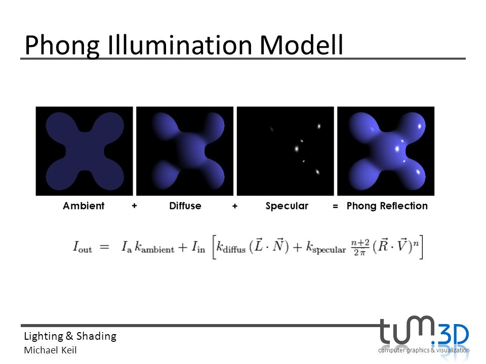 computer graphics & visualization Lighting & Shading Michael Keil Phong Illumination Modell