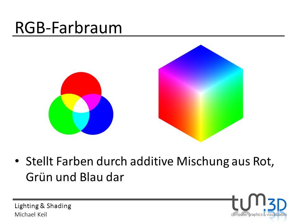 computer graphics & visualization Lighting & Shading Michael Keil RGB-Farbraum Stellt Farben durch additive Mischung aus Rot, Grün und Blau dar