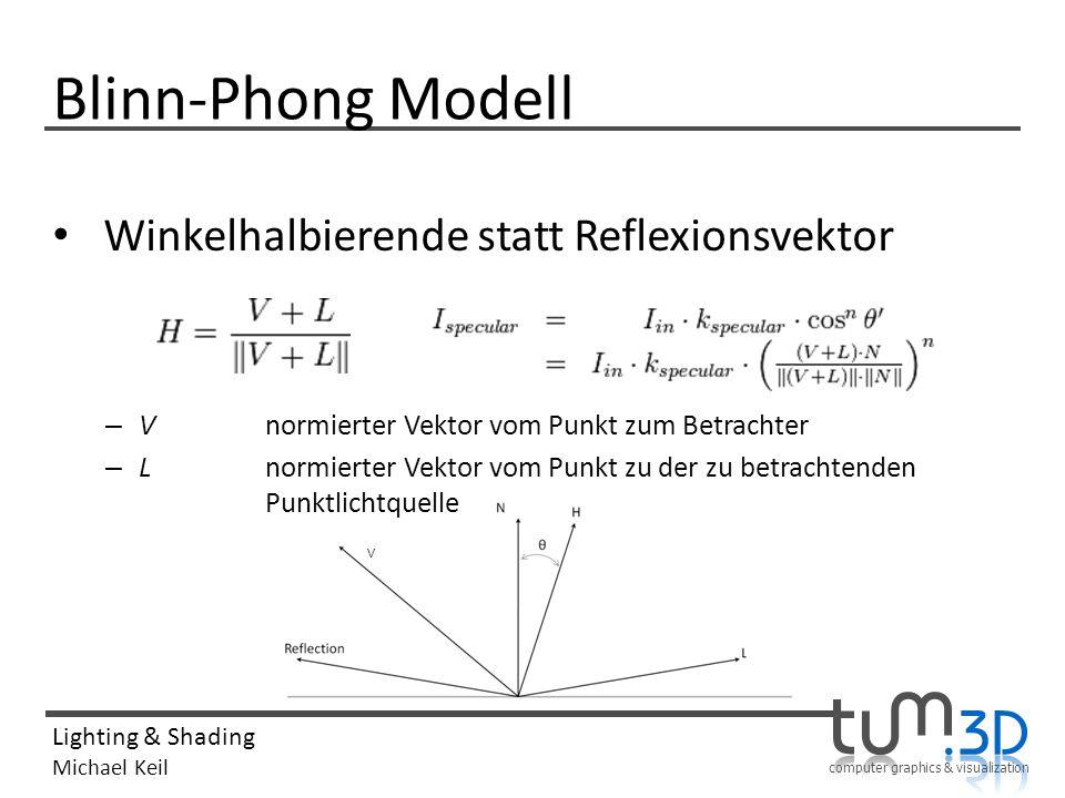 computer graphics & visualization Lighting & Shading Michael Keil Blinn-Phong Modell Winkelhalbierende statt Reflexionsvektor – V normierter Vektor vo