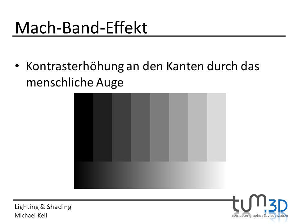 computer graphics & visualization Lighting & Shading Michael Keil Mach-Band-Effekt Kontrasterhöhung an den Kanten durch das menschliche Auge