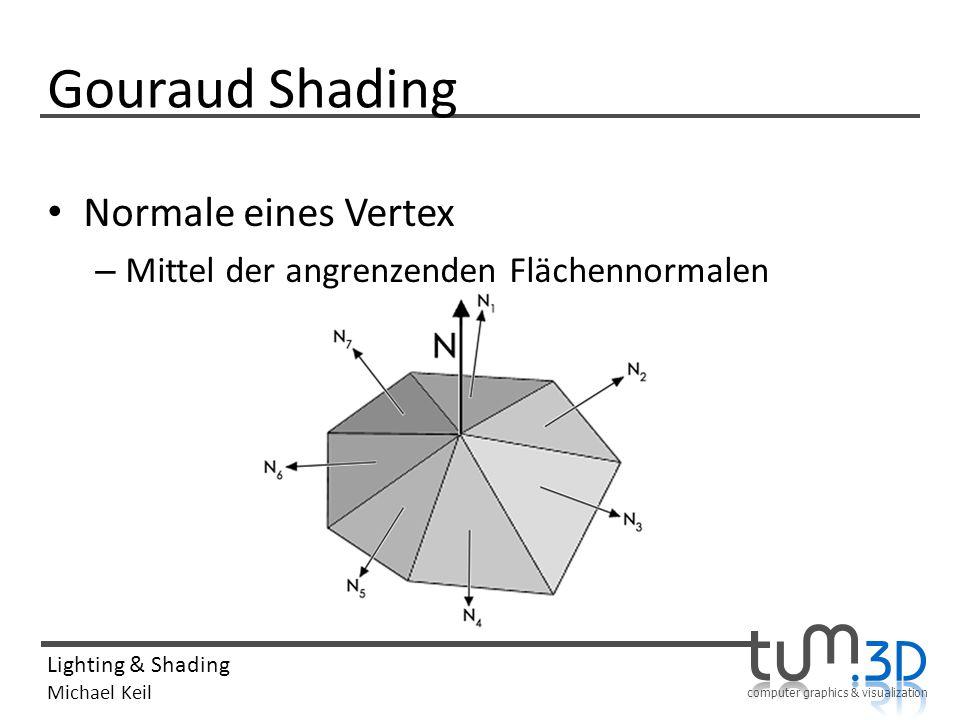 computer graphics & visualization Lighting & Shading Michael Keil Gouraud Shading Normale eines Vertex – Mittel der angrenzenden Flächennormalen