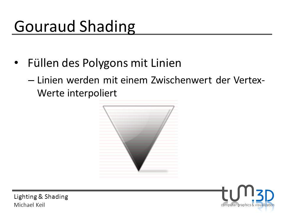 computer graphics & visualization Lighting & Shading Michael Keil Gouraud Shading Füllen des Polygons mit Linien – Linien werden mit einem Zwischenwer