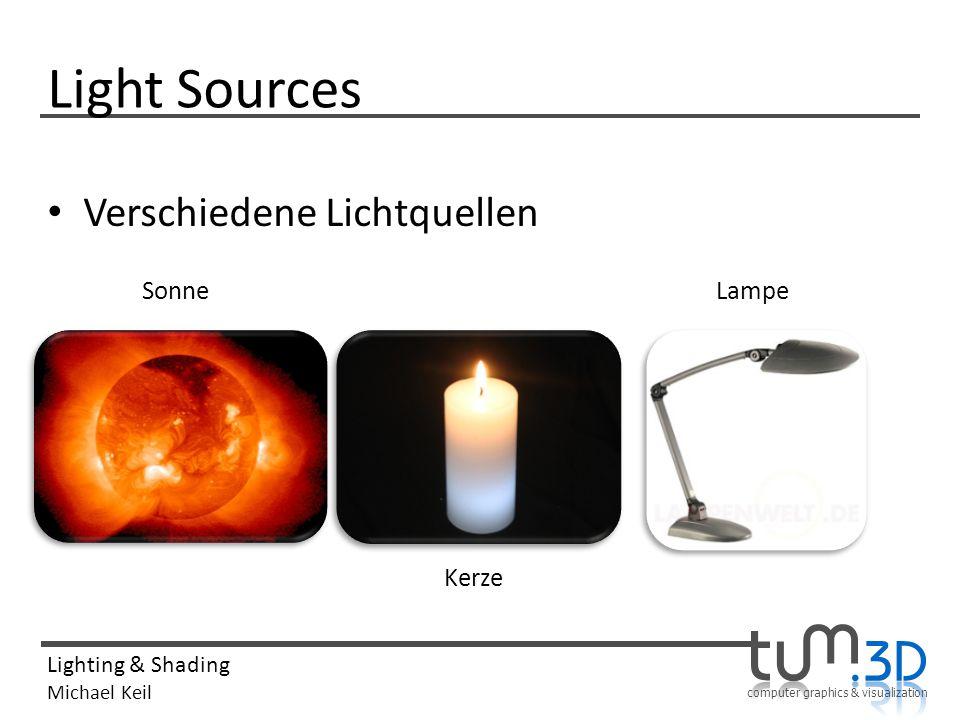 computer graphics & visualization Lighting & Shading Michael Keil Light Sources Verschiedene Lichtquellen Sonne Kerze Lampe