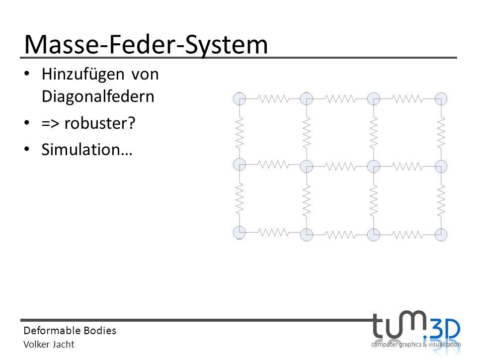 computer graphics & visualization Deformable Bodies Volker Jacht Masse-Feder-System Hinzufügen von Diagonalfedern => robuster.