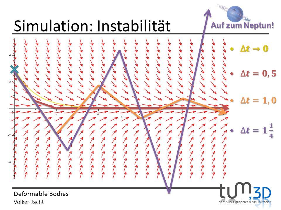 computer graphics & visualization Deformable Bodies Volker Jacht Simulation: Instabilität Auf zum Neptun!