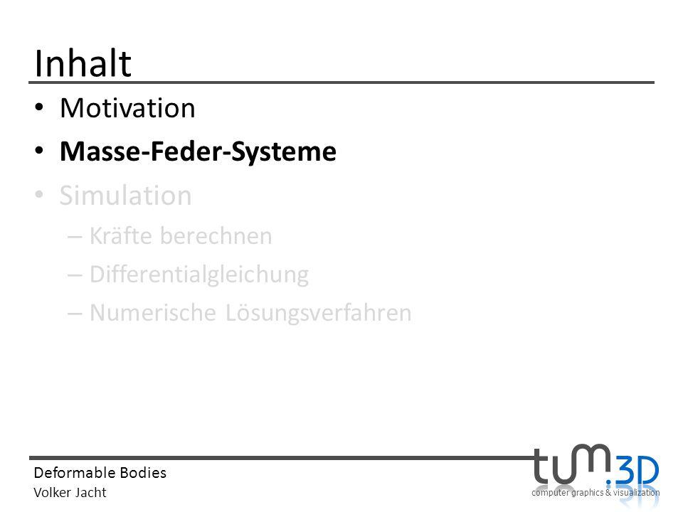 computer graphics & visualization Deformable Bodies Volker Jacht j i ji j i Masse-Feder-System