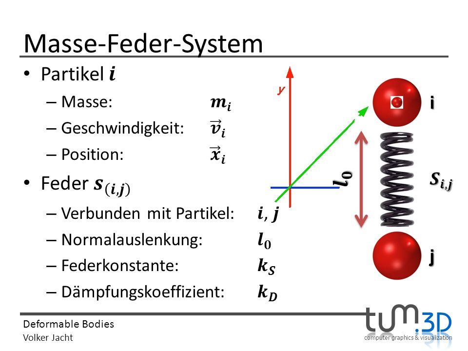 computer graphics & visualization Deformable Bodies Volker Jacht Masse-Feder-System Erste Idee: ein vereinfachtes 2D-Gitter Was geschieht bei Kräfteeinwirkung.