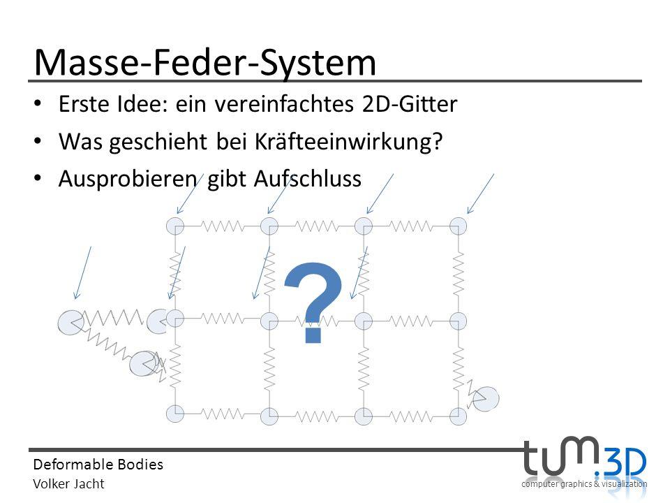computer graphics & visualization Deformable Bodies Volker Jacht Masse-Feder-System