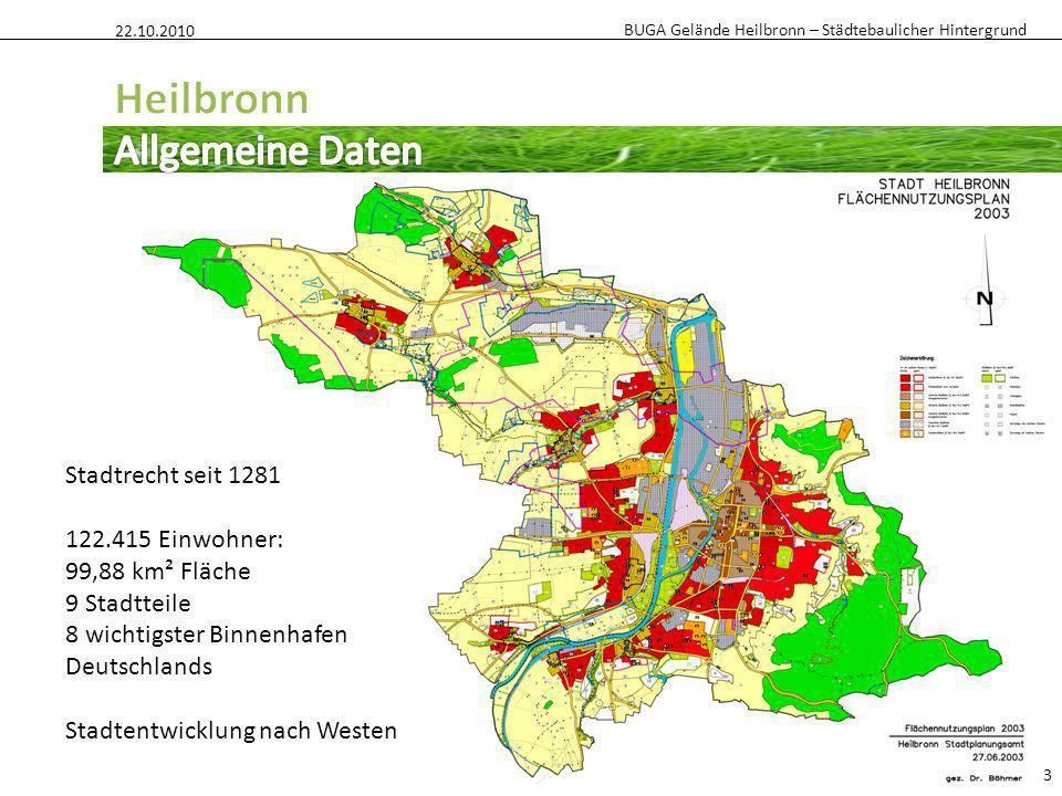 BUGA Gelände Heilbronn – Städtebaulicher Hintergrund 3 Stadtrecht seit 1281 122.415 Einwohner: 99,88 km² Fläche 9 Stadtteile 8 wichtigster Binnenhafen