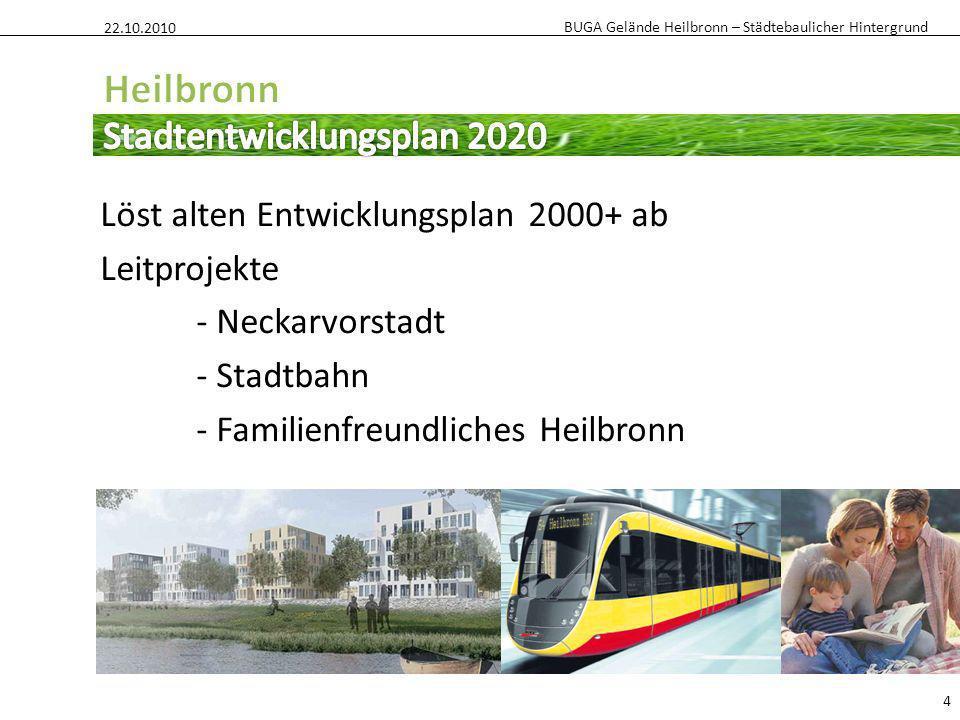 BUGA Gelände Heilbronn – Städtebaulicher Hintergrund Löst alten Entwicklungsplan 2000+ ab Leitprojekte - Neckarvorstadt - Stadtbahn - Familienfreundli