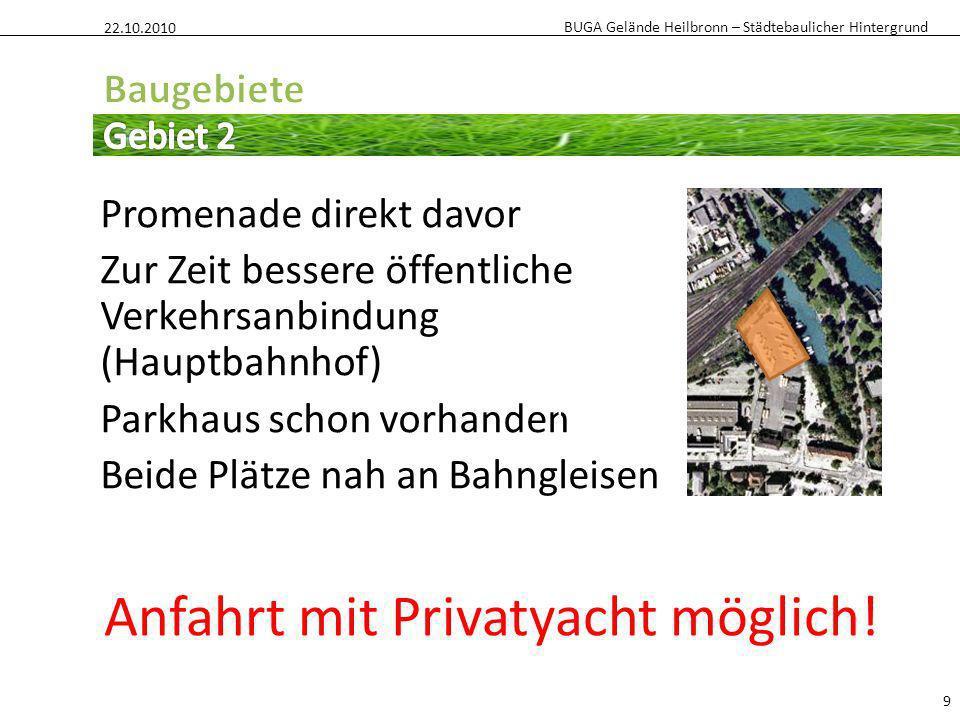 BUGA Gelände Heilbronn – Städtebaulicher Hintergrund Promenade direkt davor Zur Zeit bessere öffentliche Verkehrsanbindung (Hauptbahnhof) Parkhaus sch