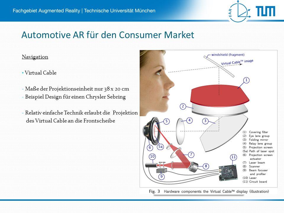 Automotive AR für den Consumer Market Navigation Virtual Cable - Maße der Projektionseinheit nur 38 x 20 cm - Beispiel Design für einen Chrysler Sebring - Relativ einfache Technik erlaubt die Projektion des Virtual Cable an die Frontscheibe
