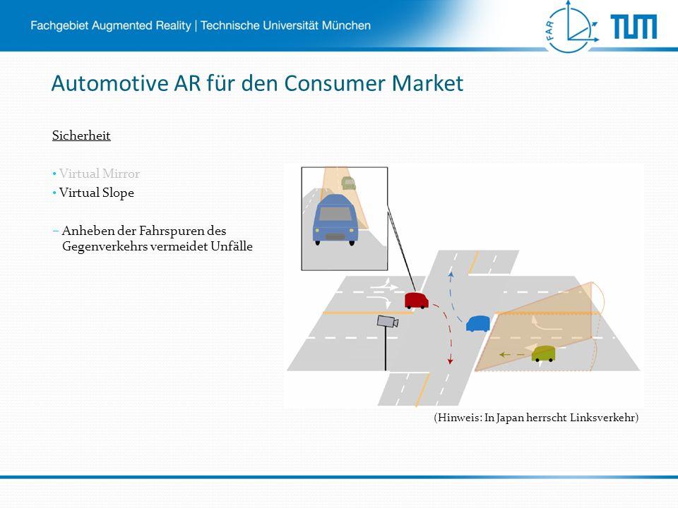 Automotive AR für den Consumer Market Sicherheit Virtual Mirror Virtual Slope Anheben der Fahrspuren des Gegenverkehrs vermeidet Unfälle (Hinweis: In Japan herrscht Linksverkehr)