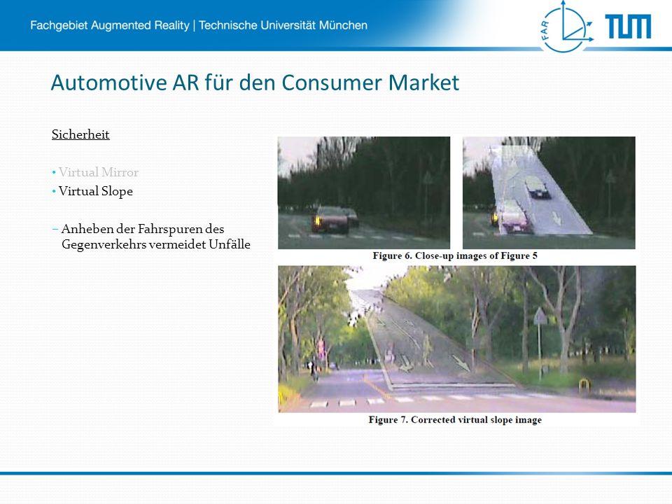Automotive AR für den Consumer Market Sicherheit Virtual Mirror Virtual Slope Anheben der Fahrspuren des Gegenverkehrs vermeidet Unfälle