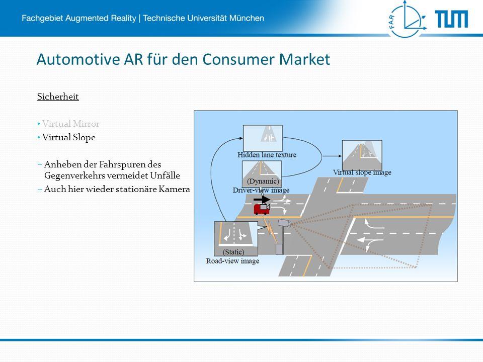 Automotive AR für den Consumer Market Sicherheit Virtual Mirror Virtual Slope Anheben der Fahrspuren des Gegenverkehrs vermeidet Unfälle Auch hier wieder stationäre Kamera