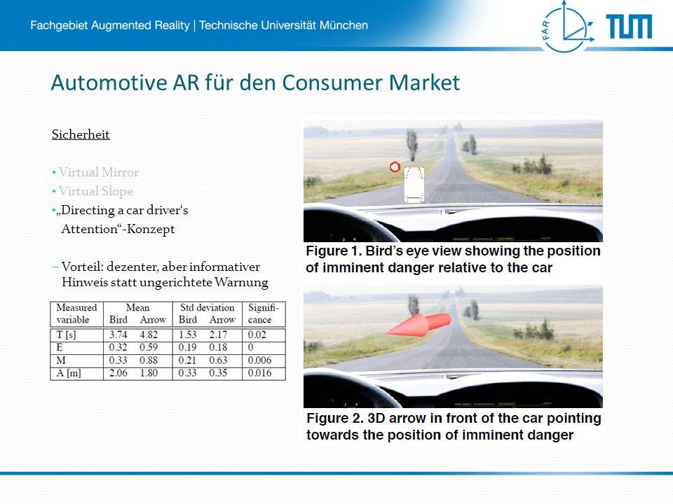 Automotive AR für den Consumer Market Sicherheit Virtual Mirror Virtual Slope Directing a car drivers Attention-Konzept Vorteil: dezenter, aber informativer Hinweis statt ungerichtete Warnung
