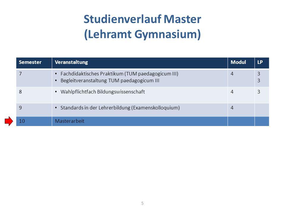 Auslandsoptionen im Studienverlauf (Berufliches Lehramt) 6 Studienaufenthalt Schulpraktika Nur im Unterrichtsfach (Master) möglich Betriebspraktikum Masterarbeit
