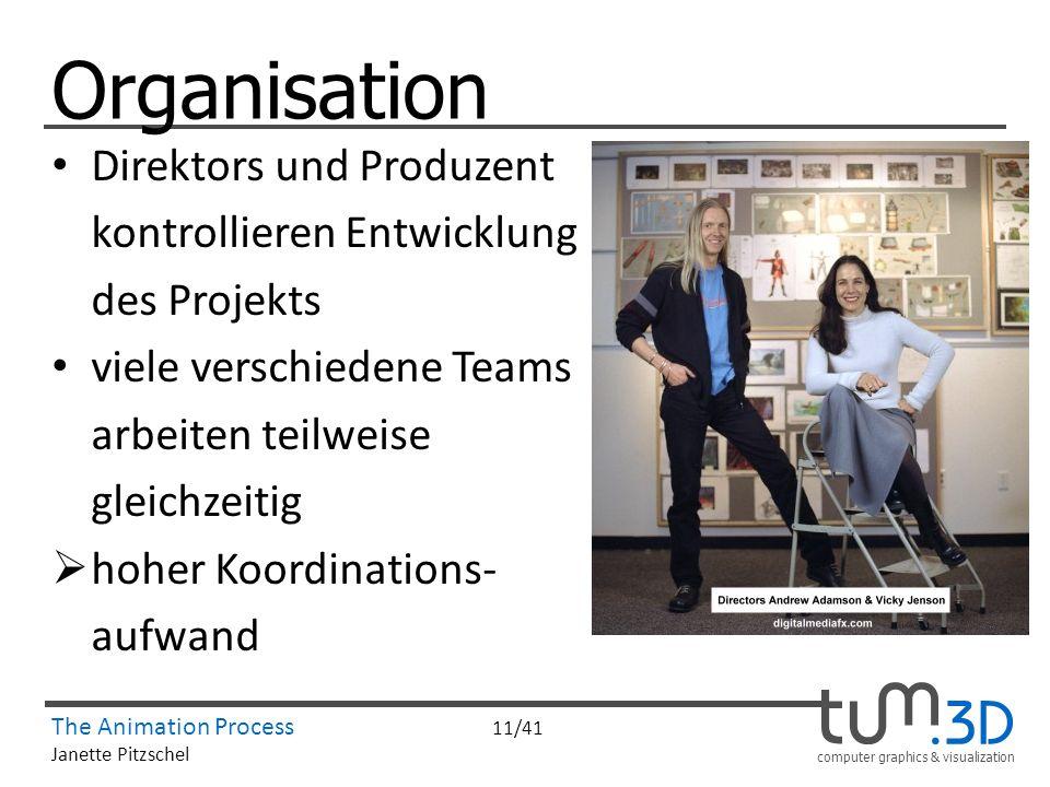 computer graphics & visualization The Animation Process 11/41 Janette Pitzschel Organisation Direktors und Produzent kontrollieren Entwicklung des Pro