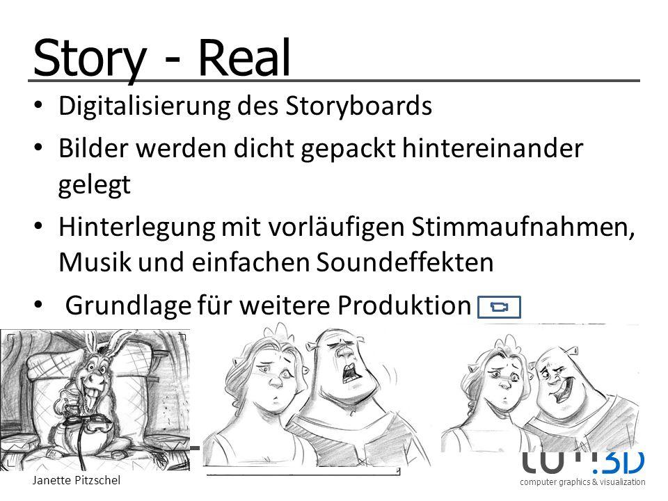 computer graphics & visualization The Animation Process 13/41 Janette Pitzschel Story - Real Digitalisierung des Storyboards Bilder werden dicht gepac