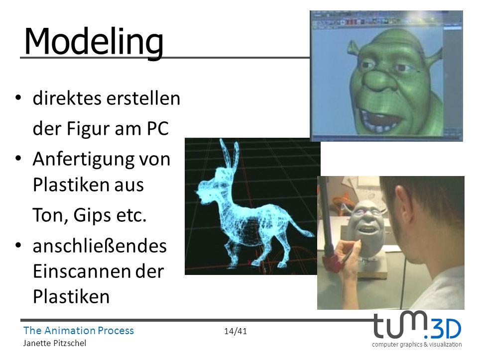 computer graphics & visualization The Animation Process 14/41 Janette Pitzschel Modeling direktes erstellen der Figur am PC Anfertigung von Plastiken