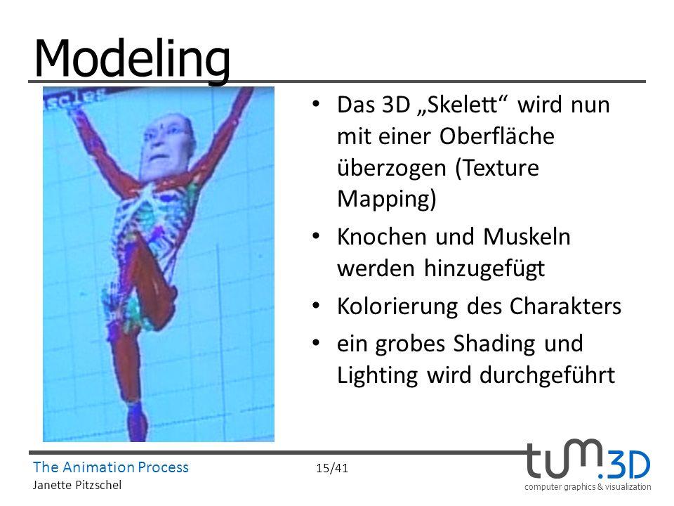computer graphics & visualization The Animation Process 15/41 Janette Pitzschel Modeling Das 3D Skelett wird nun mit einer Oberfläche überzogen (Textu