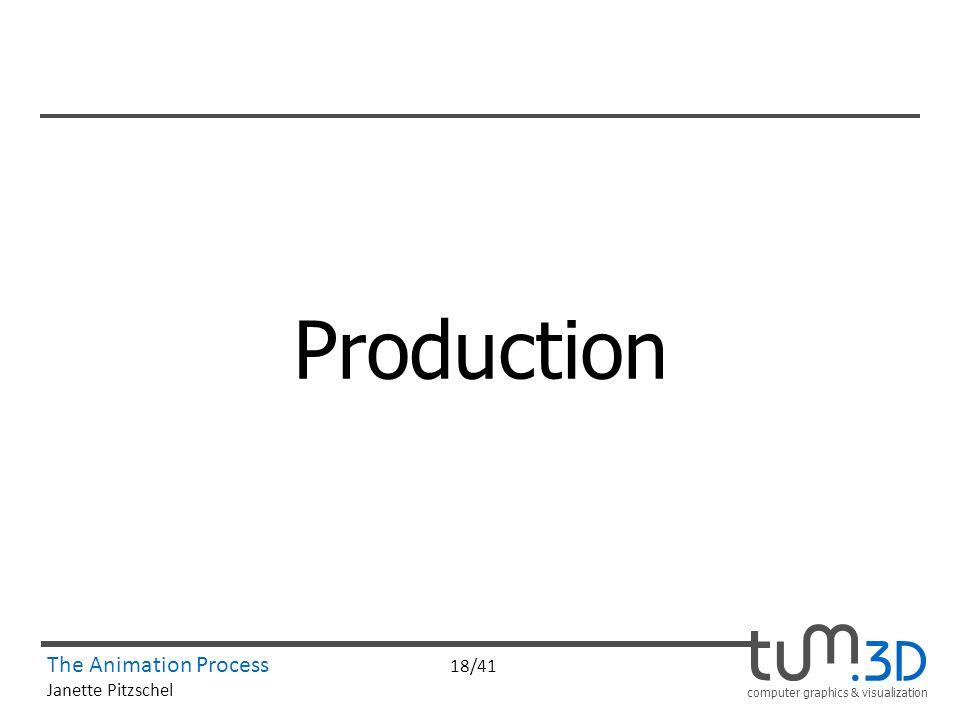 computer graphics & visualization The Animation Process 18/41 Janette Pitzschel Production