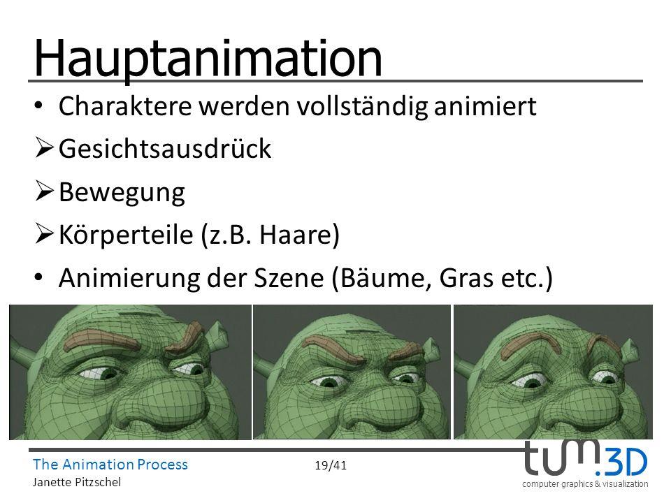computer graphics & visualization The Animation Process 19/41 Janette Pitzschel Hauptanimation Charaktere werden vollständig animiert Gesichtsausdrück