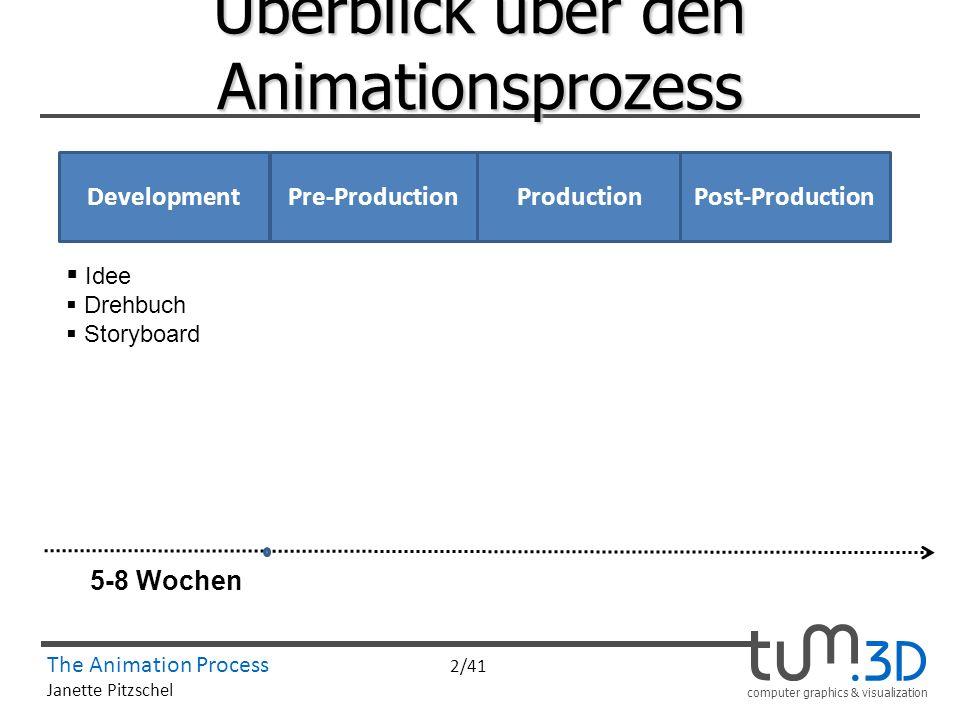 computer graphics & visualization The Animation Process 2/41 Janette Pitzschel Überblick über den Animationsprozess ProductionPre-ProductionPost-Produ