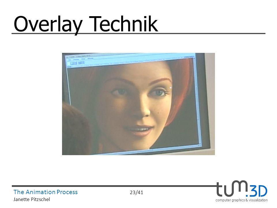 computer graphics & visualization The Animation Process 23/41 Janette Pitzschel Overlay Technik