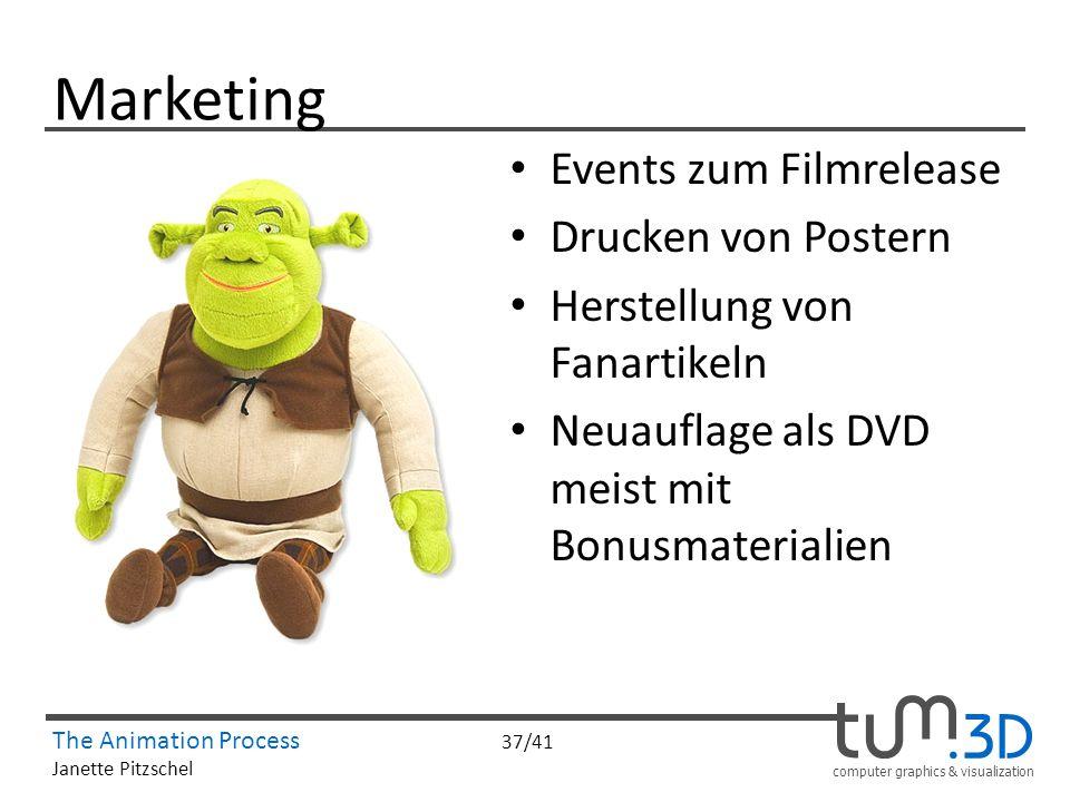 computer graphics & visualization The Animation Process 37/41 Janette Pitzschel Events zum Filmrelease Drucken von Postern Herstellung von Fanartikeln