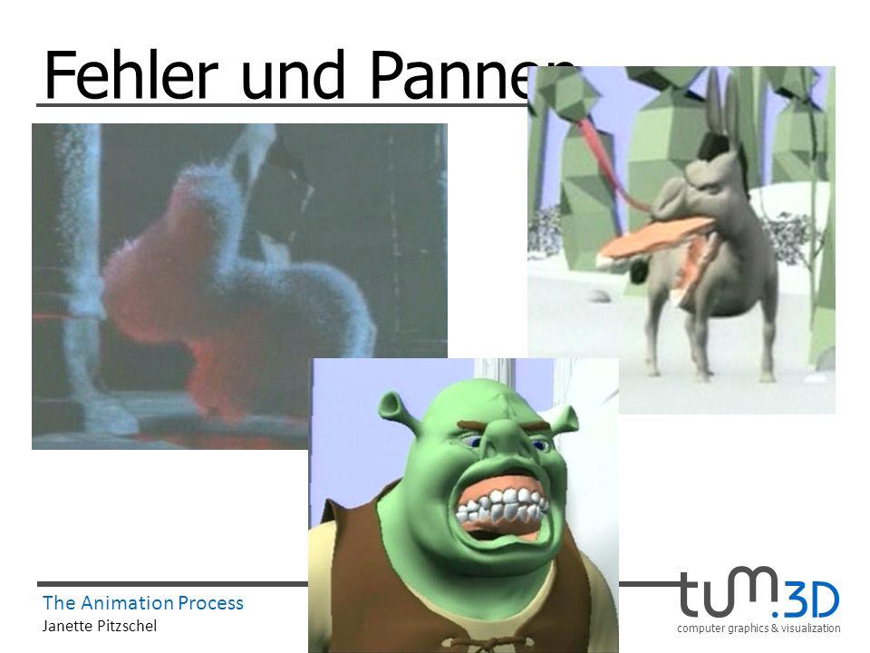 computer graphics & visualization The Animation Process 38/41 Janette Pitzschel Fehler und Pannen