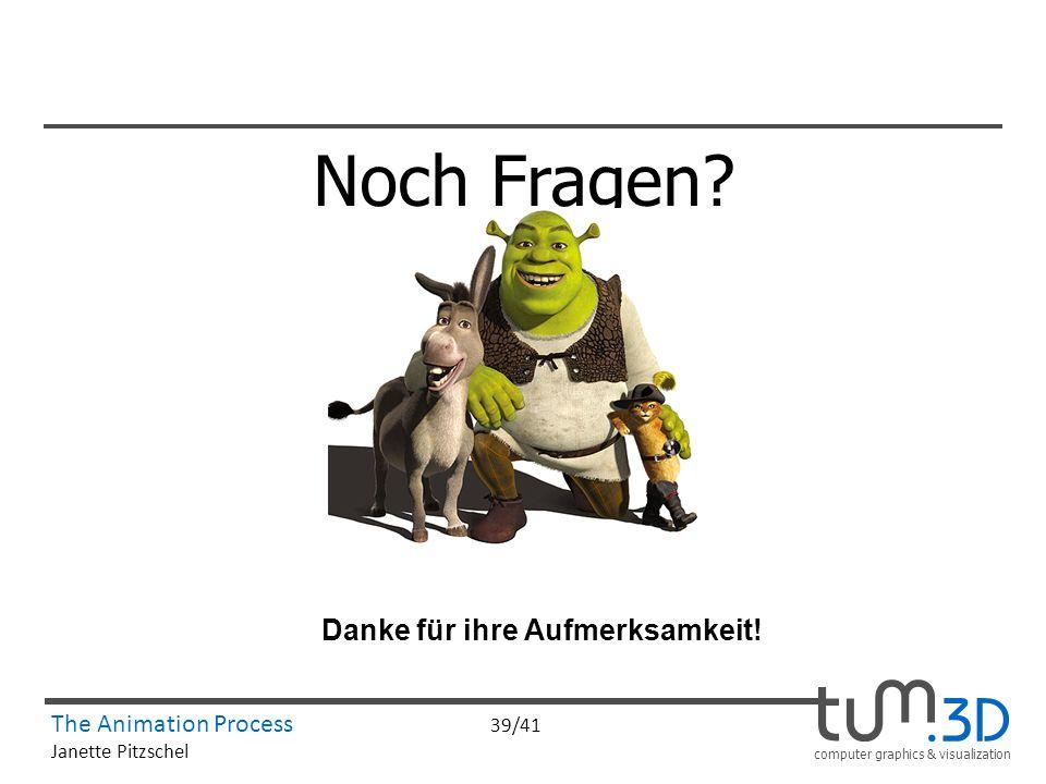 computer graphics & visualization The Animation Process 39/41 Janette Pitzschel Noch Fragen? Danke für ihre Aufmerksamkeit!