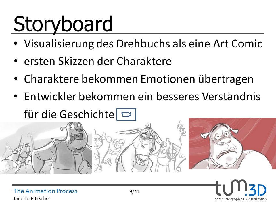 computer graphics & visualization The Animation Process 9/41 Janette Pitzschel Storyboard Visualisierung des Drehbuchs als eine Art Comic ersten Skizz