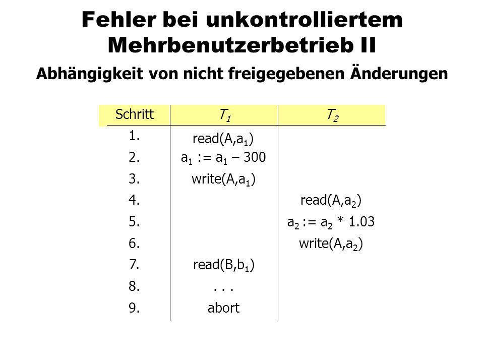 Fehler bei unkontrolliertem Mehrbenutzerbetrieb II Abhängigkeit von nicht freigegebenen Änderungen read(A,a 1 )write(A,a 2 ) a 2 := a 2 * 1.03 read(A,