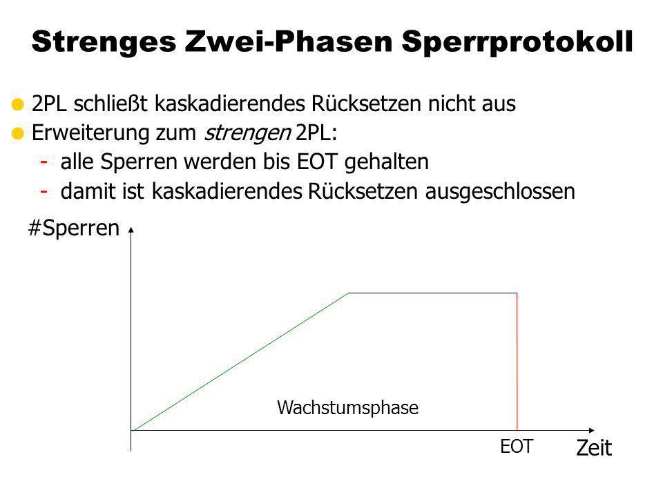 Strenges Zwei-Phasen Sperrprotokoll 2PL schließt kaskadierendes Rücksetzen nicht aus Erweiterung zum strengen 2PL: -alle Sperren werden bis EOT gehalt