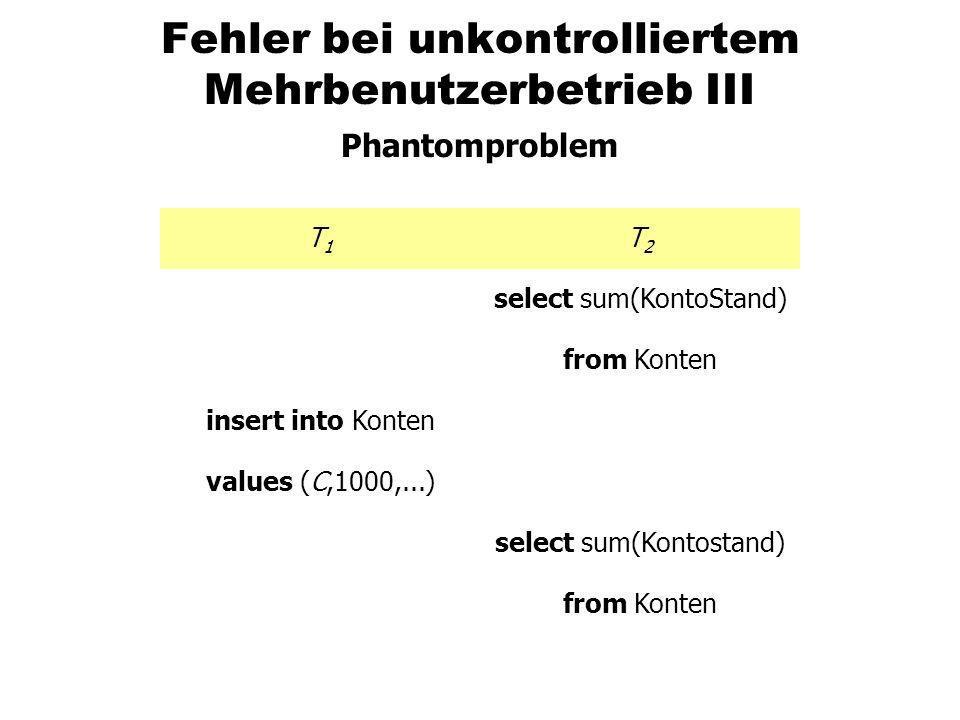 Fehler bei unkontrolliertem Mehrbenutzerbetrieb III Phantomproblem T1T1 T2T2 select sum(KontoStand) from Konten insert into Konten values (C,1000,...)