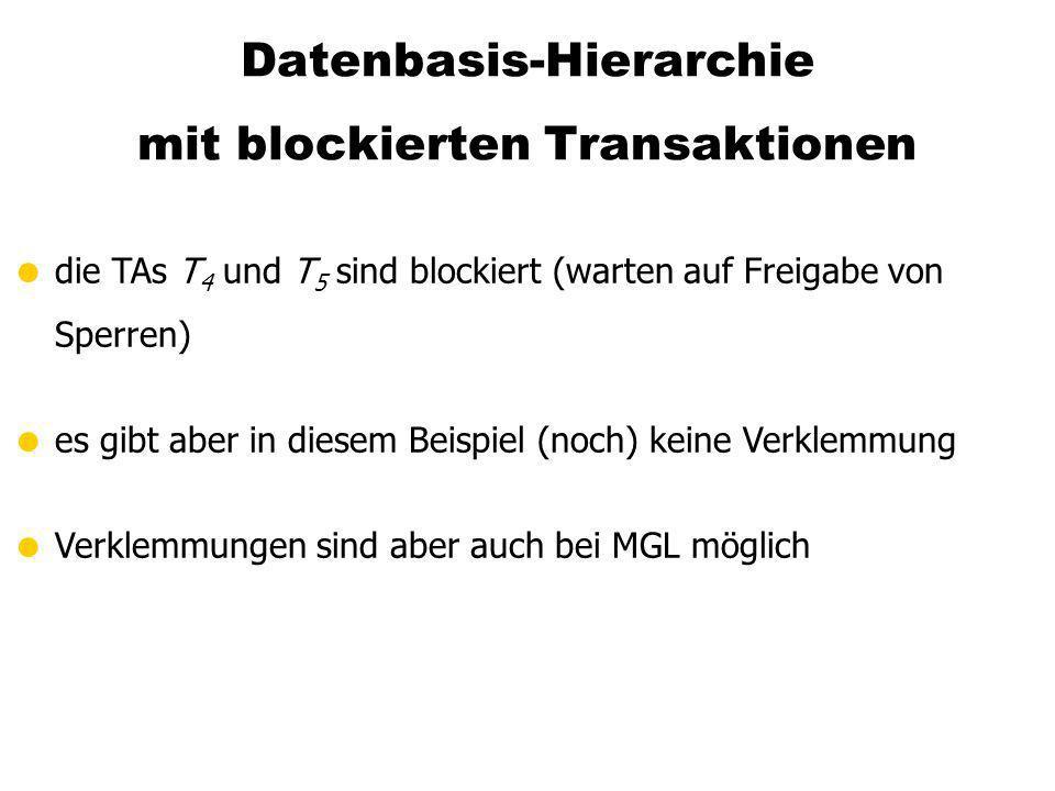 Datenbasis-Hierarchie mit blockierten Transaktionen die TAs T 4 und T 5 sind blockiert (warten auf Freigabe von Sperren) es gibt aber in diesem Beispi