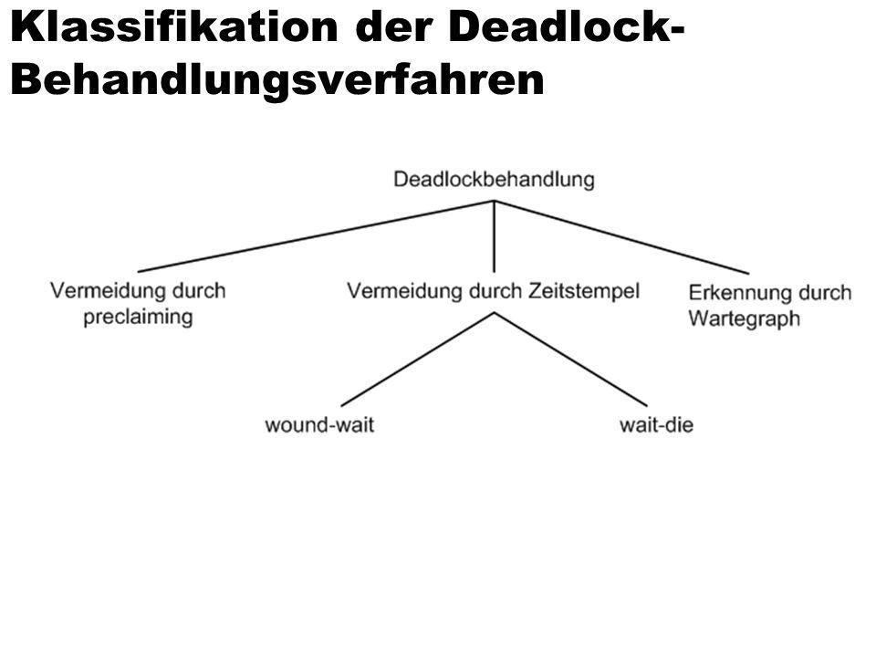 Klassifikation der Deadlock- Behandlungsverfahren