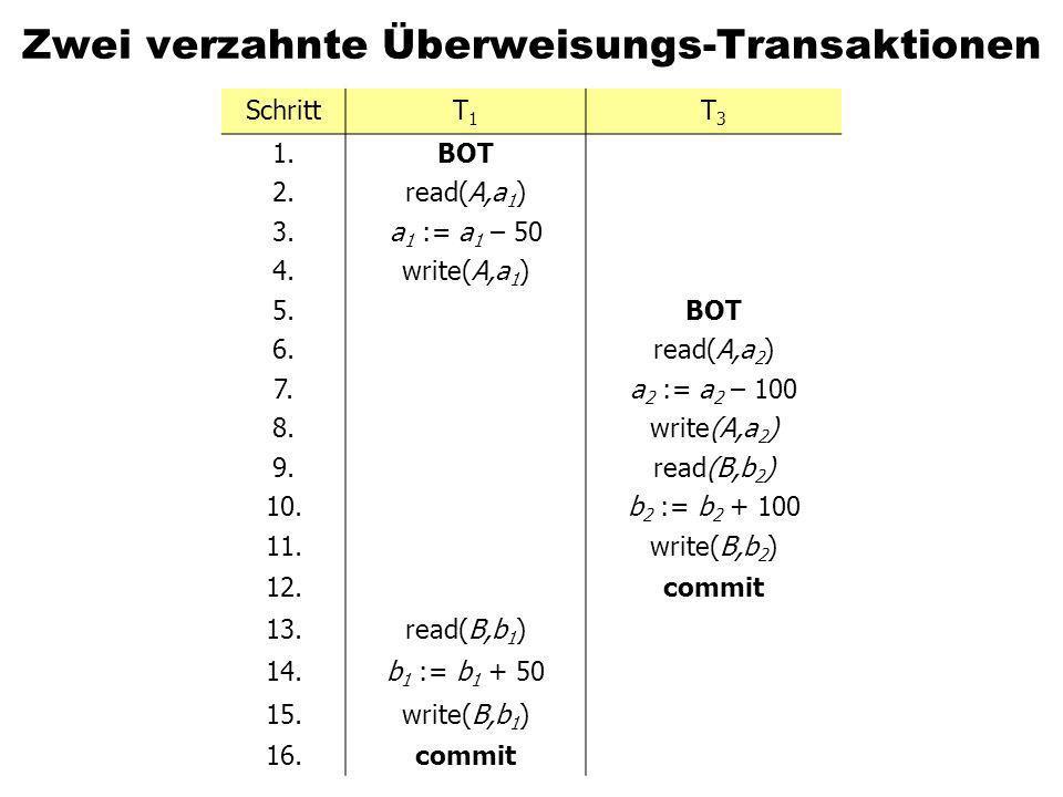 Zwei verzahnte Überweisungs-Transaktionen SchrittT1T1 T3T3 1.BOT 2.read(A,a 1 ) 3.a 1 := a 1 – 50 4.write(A,a 1 ) 5.BOT 6.read(A,a 2 ) 7.a 2 := a 2 –