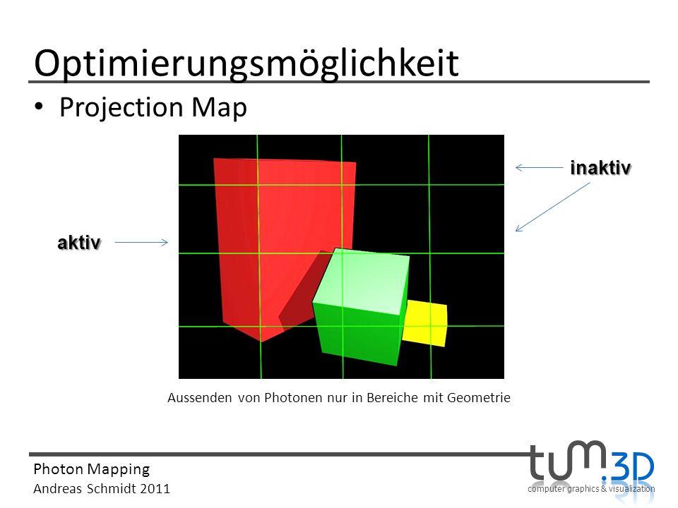 computer graphics & visualization Photon Mapping Andreas Schmidt 2011 Optimierungsmöglichkeit Projection Map Aussenden von Photonen nur in Bereiche mi