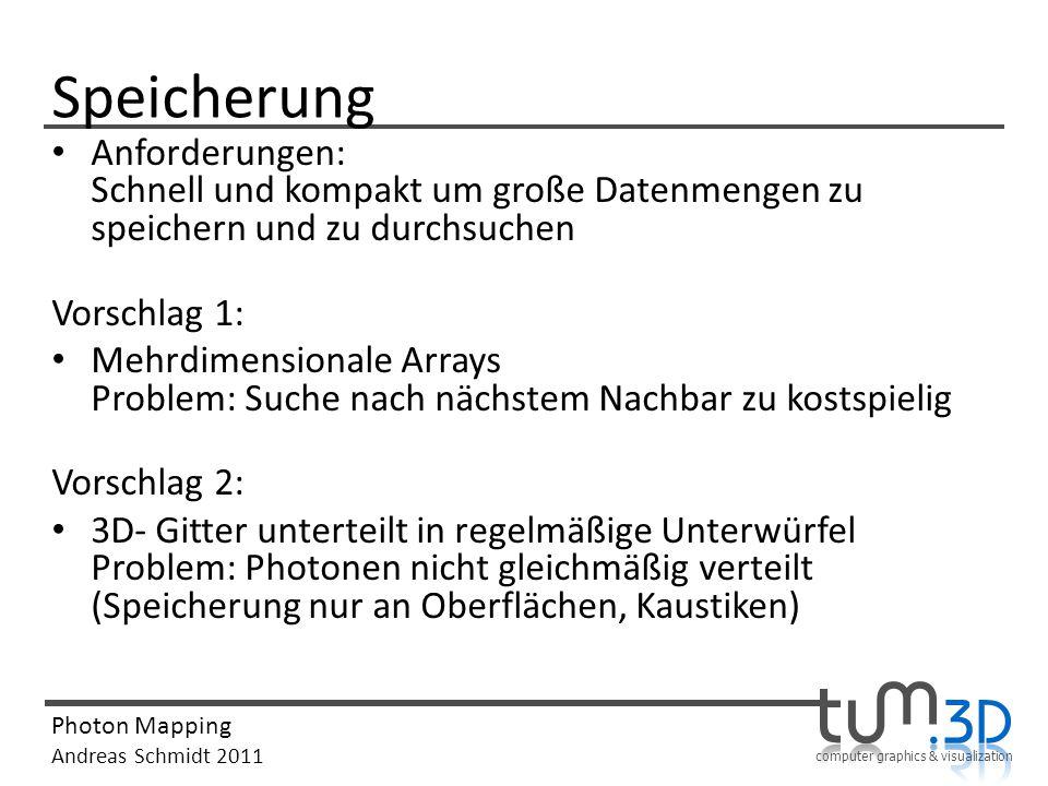 computer graphics & visualization Photon Mapping Andreas Schmidt 2011 Speicherung Anforderungen: Schnell und kompakt um große Datenmengen zu speichern