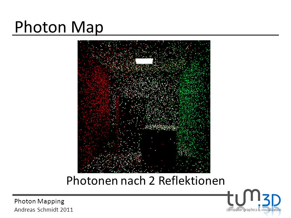 computer graphics & visualization Photon Mapping Andreas Schmidt 2011 Photon Map Photonen nach 2 Reflektionen