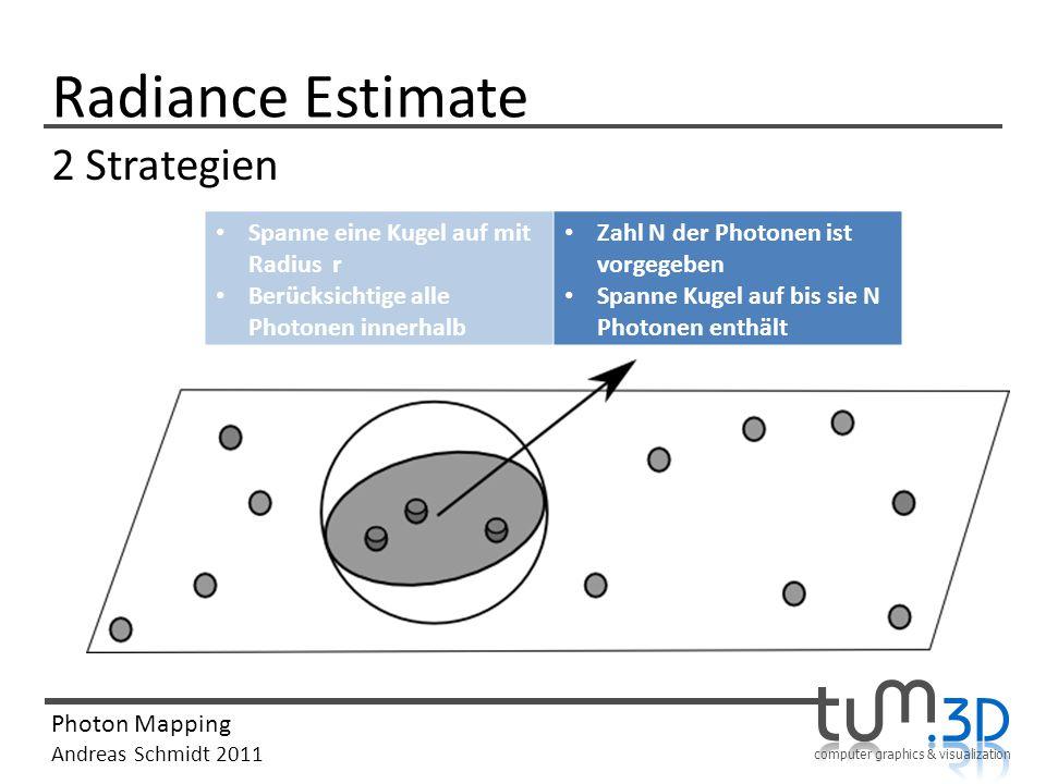 computer graphics & visualization Photon Mapping Andreas Schmidt 2011 Radiance Estimate 2 Strategien Spanne eine Kugel auf mit Radius r Berücksichtige
