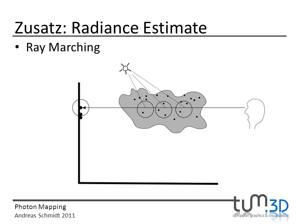 computer graphics & visualization Photon Mapping Andreas Schmidt 2011 Zusatz: Radiance Estimate Ray Marching