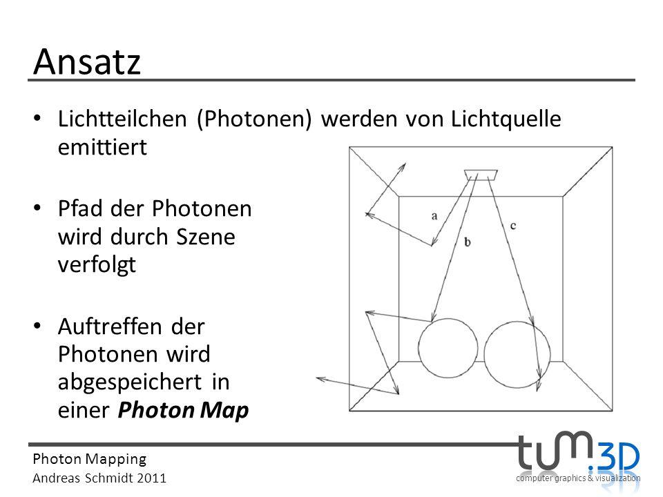 computer graphics & visualization Photon Mapping Andreas Schmidt 2011 Ansatz Lichtteilchen (Photonen) werden von Lichtquelle emittiert Pfad der Photon