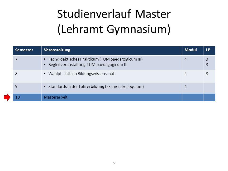 Studienverlauf Master (Lehramt Gymnasium) SemesterVeranstaltungModulLP 7 Fachdidaktisches Praktikum (TUM paedagogicum III) Begleitveranstaltung TUM pa