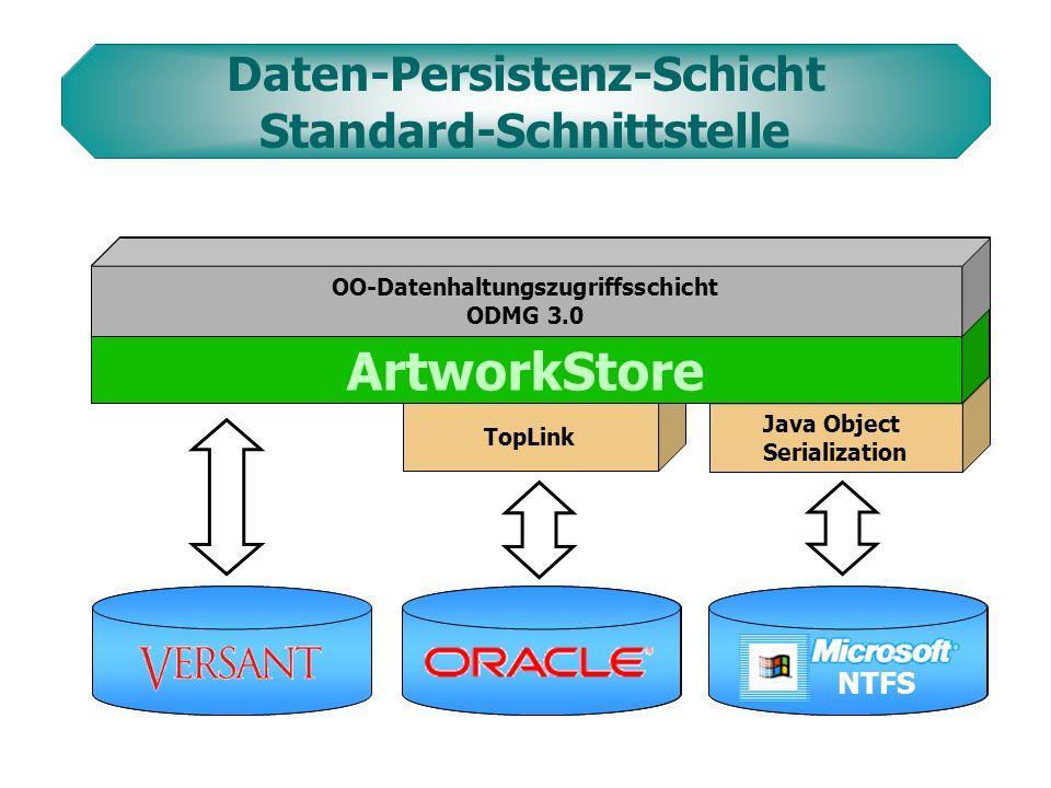 Architektur Geschäftsapplikation (Business Objects) Benutzeroberfläche / externe Werkzeuge Daten-Persistenz-Schicht Drei-Schichten-Architektur Geschäftsapplikation (Business Objects) Benutzeroberfläche / externe Werkzeuge Daten-Persistenz-Schicht
