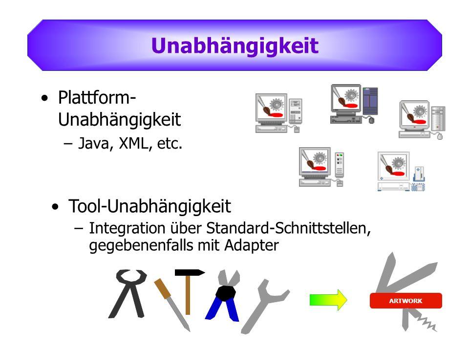 Standards XML/XSL MathML HTML VRML SVG ODMG 3.0 OQL JDO Wf-XML STEP