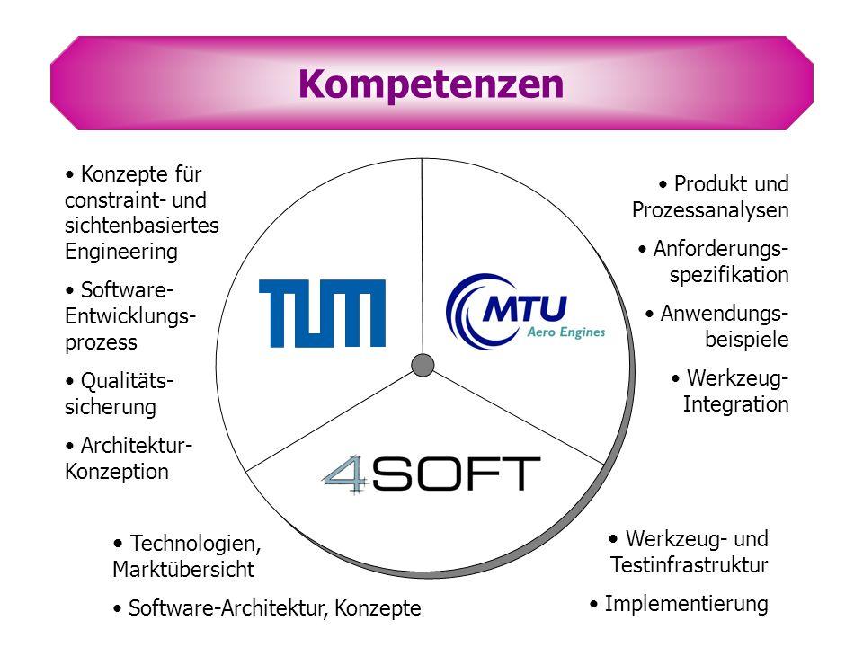 Unabhängigkeit Plattform- Unabhängigkeit –Java, XML, etc.