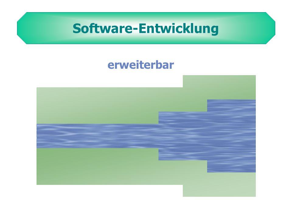 Software-Entwicklung Konzepte für eine langlebige und zukunftsfähige Software